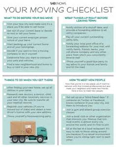 moving house to do list template your moving checklist checklist template big move and