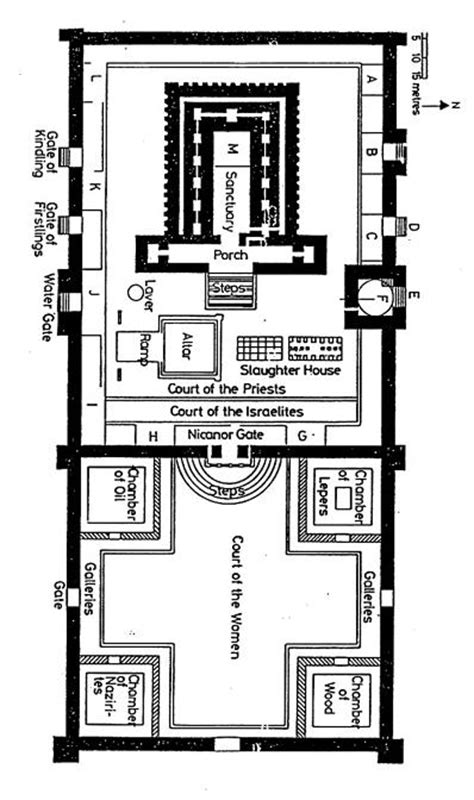 temple floor plan floor plan of herod s temple temple pinterest temple
