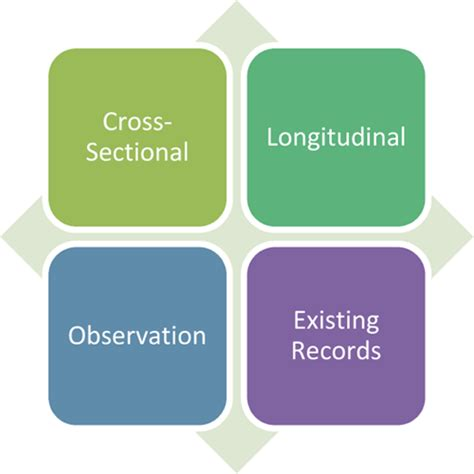 define cross sectional data define cross sectional data 28 images hec ras