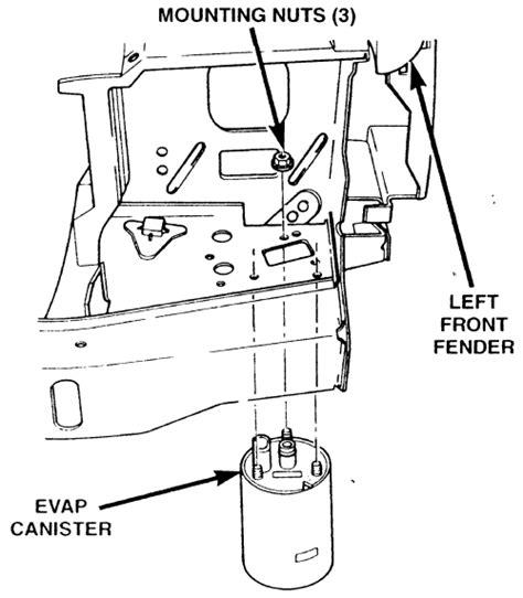 1994 grand 4 0l emission vacuum hose diagram repair guides emission controls evaporative emission