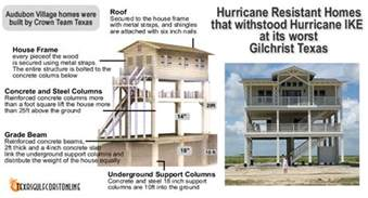 Hurricane Proof House Plans Hurricane Proof Houses Akram Khan Grand Engineering Designs