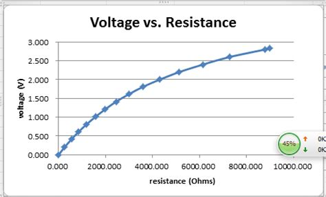resistors maximum voltage resistors maximum voltage 28 images solar panels what is the maximum power point tracking