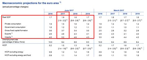 ecb no rate changes 100 ecb no rate changes ecb to qe or not to qe lpl
