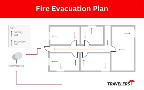 escape plan printable home firepe plan template