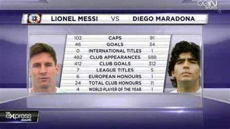 best of diego maradona lionel messi needs argentina to diego maradona