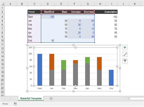 Sensitivity Analysis Excel Template by Excel Sensitivity Analysis Course Financial Modeling Class