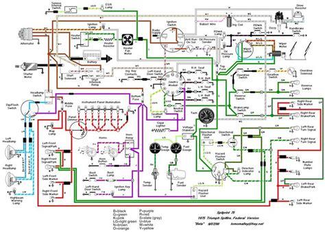 mgb wiring diagram httpwwwautomanualpartscommgb wiring diagram auto manual parts