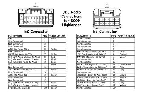 find    lexus es radio wiring diagram