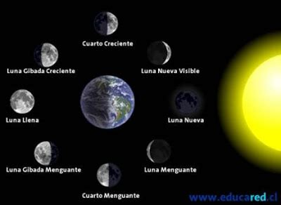 fases lunares fecha y hora perpetuas calendario dieta de la luna 2018 horario fases lunares enero