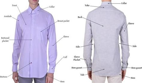 Basic Office Shirt 3 major components of a basic shirt operation breakdown of