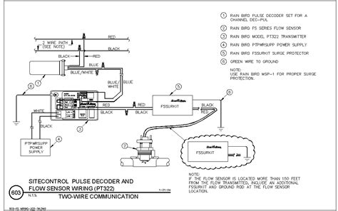 bird esp wiring diagram free engine image for