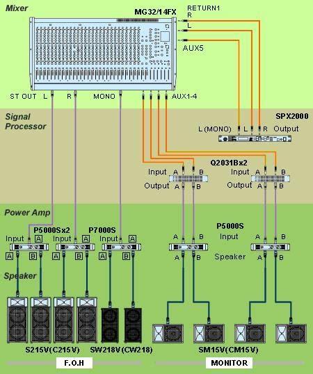 Mixer Audio Sistem elektronika instalasi sound sistem lapangan