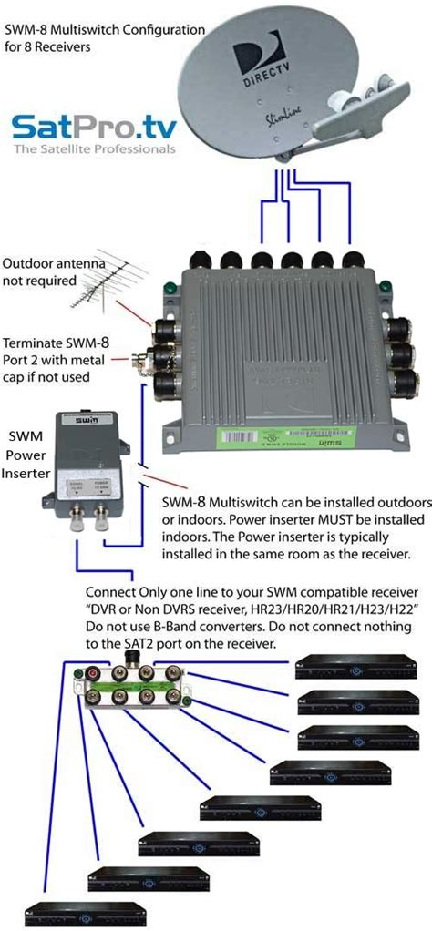 swm 8 single wire multi switch 8 channel swm from