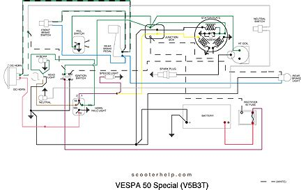 vespa p200 engine diagram honda engine diagram wiring