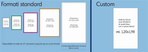 misure standard cornici pannello luminoso plate e lavorazione conto terzi sign