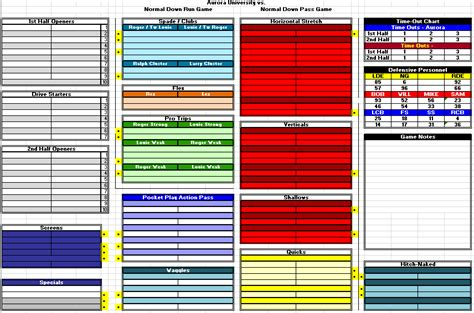 28 offensive play call sheet template football