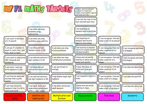 new year ks1 tes new maths curriculum 2014 pupil target sheets year 1 by