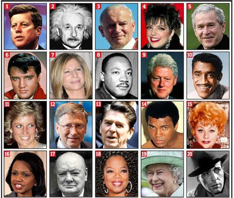 list of questions for celebrities can you name these famous faces alzheimer s reading room