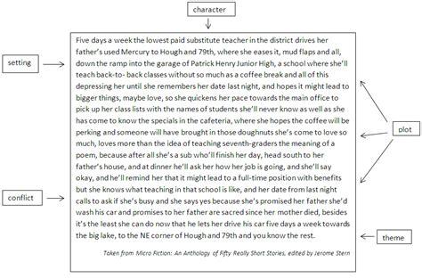initiation short story essay example dissertation custom essay