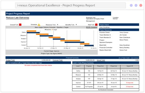 operational excellence software that helps you drive your
