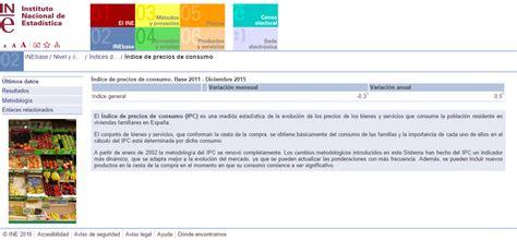 cuanto fue ipc 2015 ipc servicios 2015 ipc 2015 msz economistas