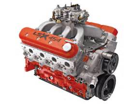 new engines for cars chanda ranga parts car