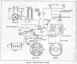 mf 65 wiring diagram mf free engine image for user manual