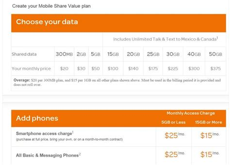 mobile data plans how to save money on your cell phone plan pcmag