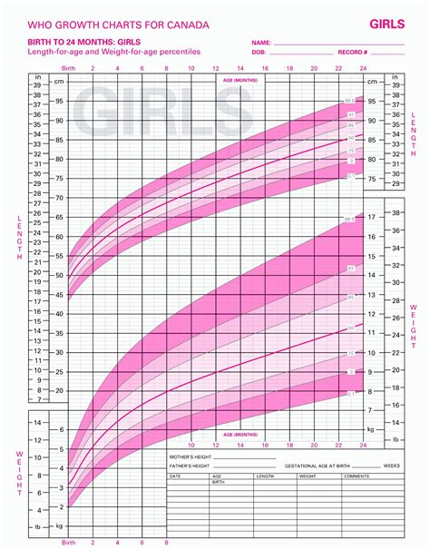 growing chart introducing solids to exclusively breastfed babies