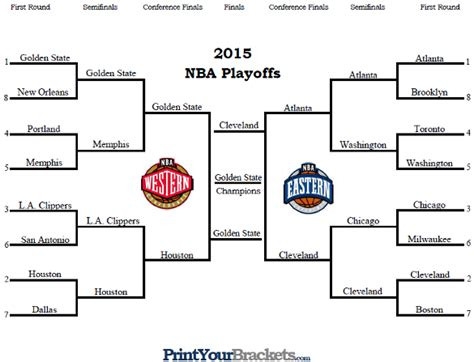 nhl playoff bracket 2015 printable 2015 nba playoff bracket nba finals results