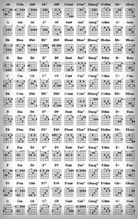Kunci Gitar Gambar Kunci Gitar Auto Design Tech