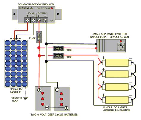 12v rv solar panel wiring diagram get free image about