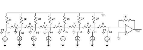 arduino resistor ladder dac arduino resistor ladder dac 28 images arduino resistor ladder dac 28 images arduino no dac