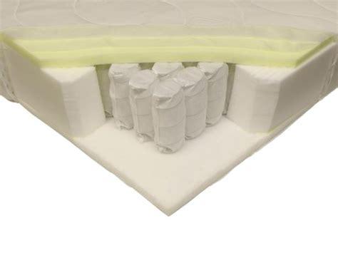 I Sleep Memory Foam Mattress by I Sleep Collect And Go Pocket Sprung Memory Foam Mattress