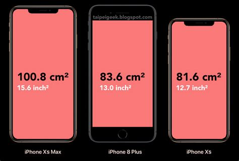 iphone xs and iphone xs max display surface area comparison taipei
