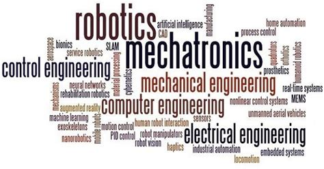 Mba Courses Related To Mechanical Engineering by Which Is More Useful For A Career In Robotics Mechanical