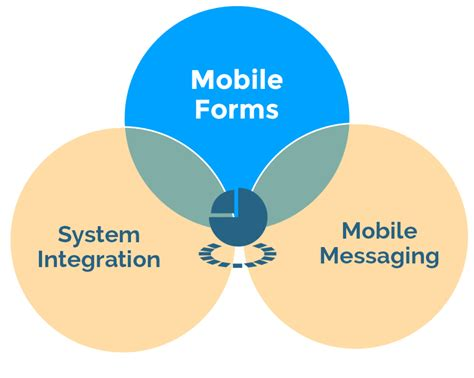 workflow optimization one mobile workflow optimization trick that saves time and
