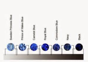 sapphire color chart sapphire clarity chart pictures to pin on