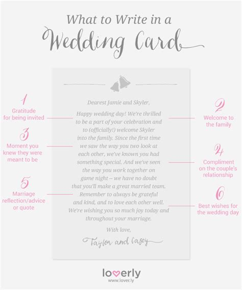what do i write on wedding place cards word up what to write in a wedding card wedding card