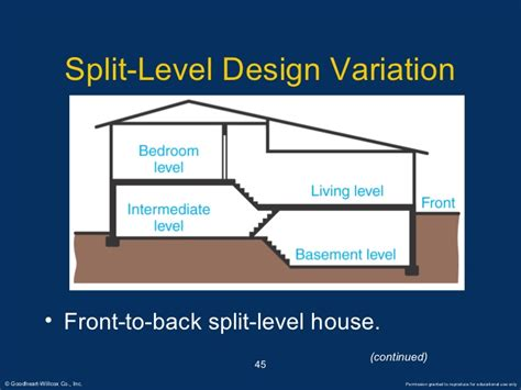 front to back split level house plans front to back split level house plans front back split