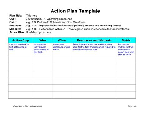 Free Simple Project Plan Template