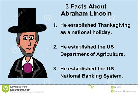 top 10 facts about abraham lincoln top 10 lists pictures abe lincoln facts drawings art gallery