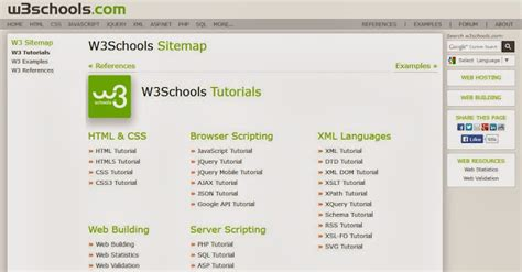 python tutorial in w3schools top 6 websites to learn programming languages exotic hackers