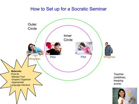 how to a to not run socratic seminars how to run one those who can teach