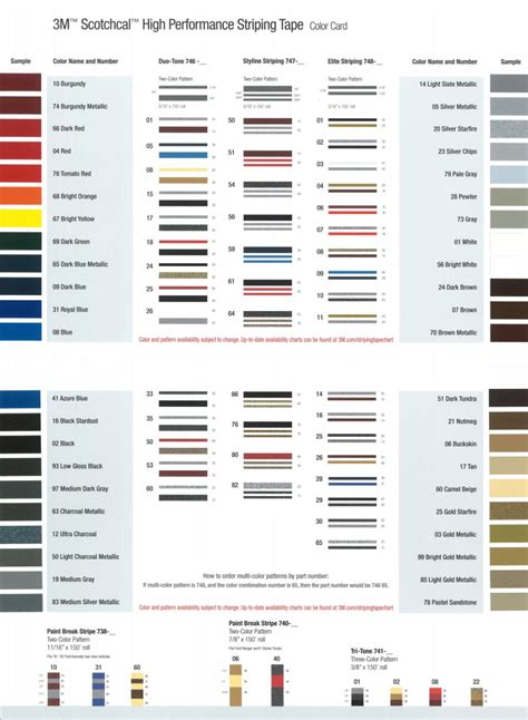 3m color chart ford pinstriping tape 2017 2018 best cars reviews
