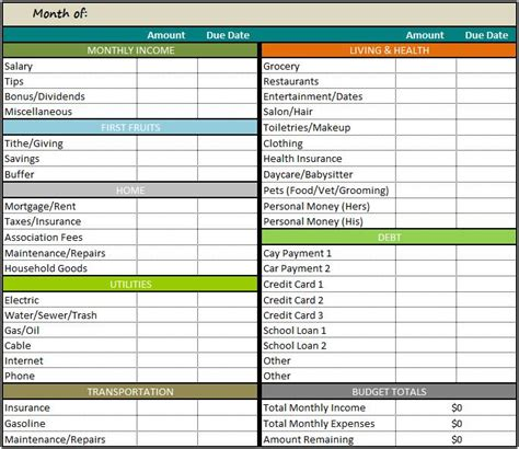 monthly budget templates free budgeting forms archives debt to
