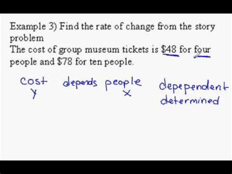 Rate Of Change Word Problems Worksheet by Percent Of Change Word Problems 7th Grade Math Algebra
