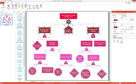 decision tree visio template decision chart template tri fold exles word report