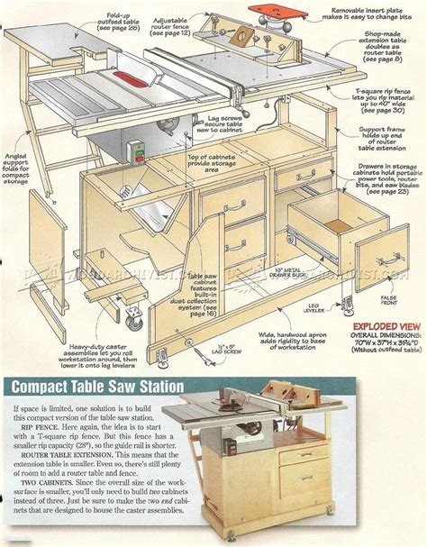 table saw woodworking plans table saw workstation plans woodarchivist