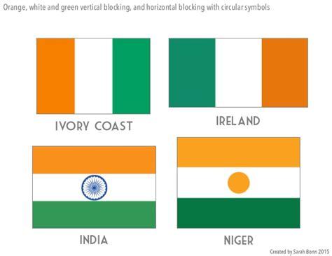 Flags Of The World Orange White Green | flag green white orange printable flags